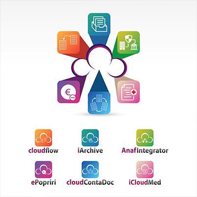 Design logo companie software - Cloud Soft